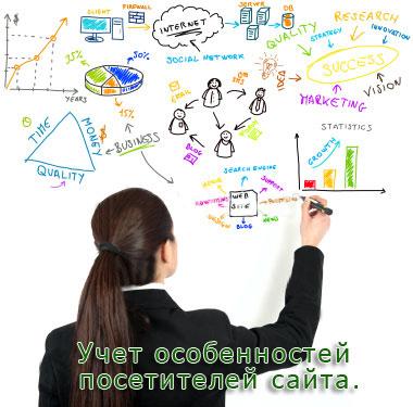 Учет особенностей посетителей сайта.